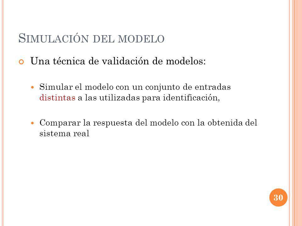 Simulación del modelo Una técnica de validación de modelos: