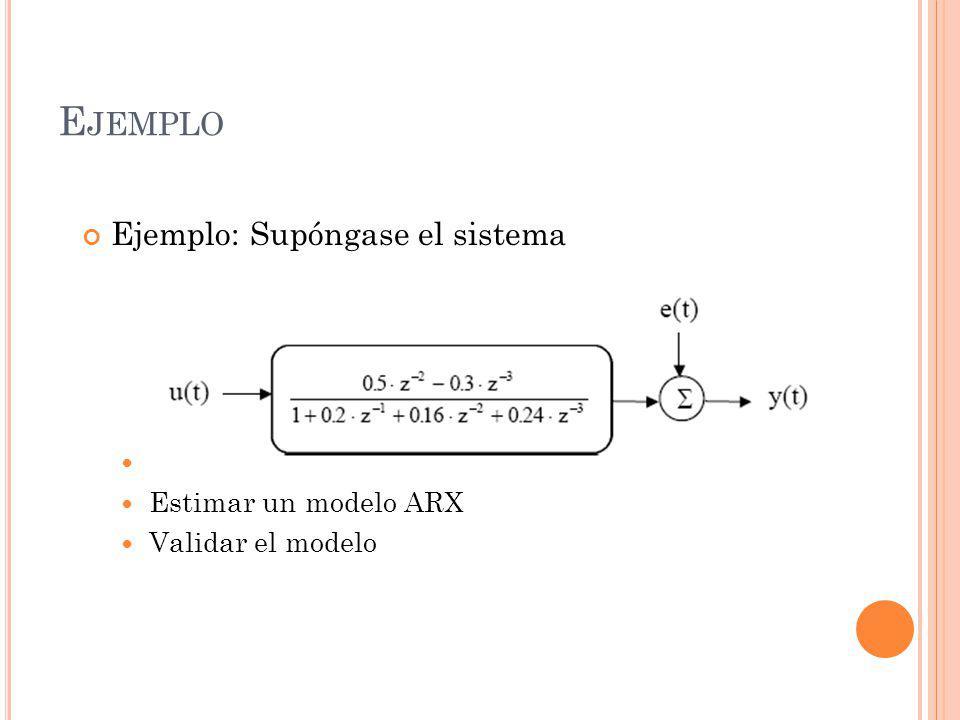 Ejemplo Ejemplo: Supóngase el sistema