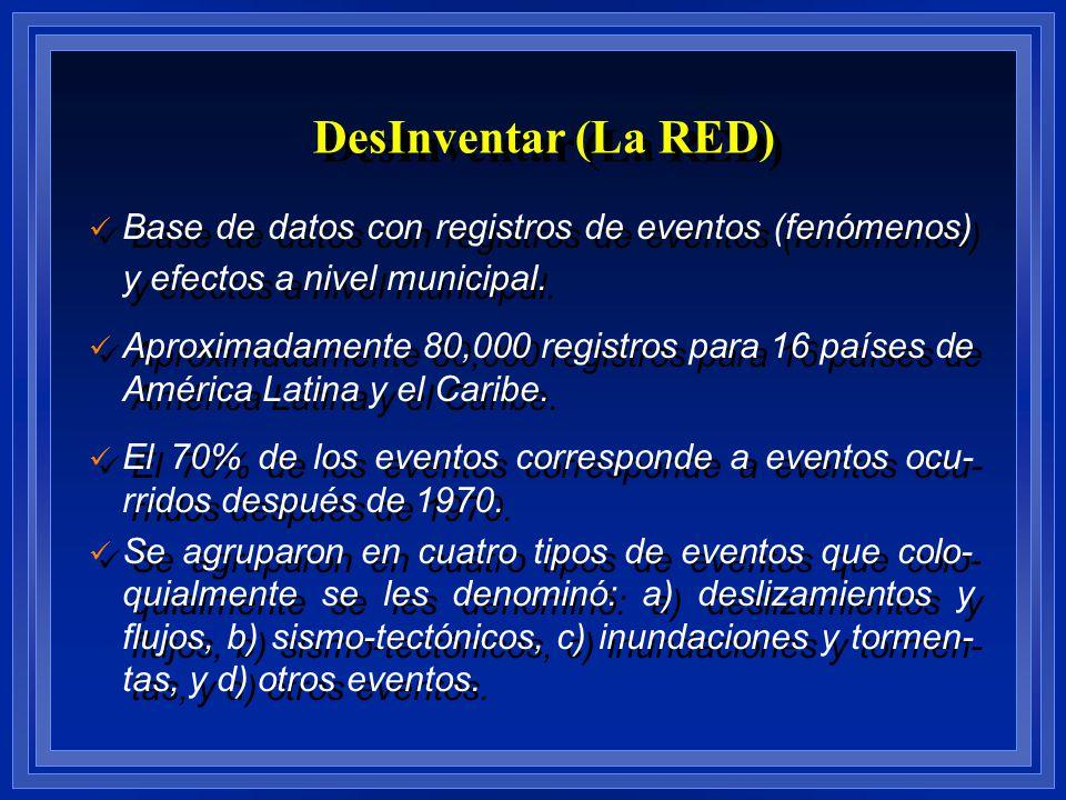 DesInventar (La RED) Base de datos con registros de eventos (fenómenos) y efectos a nivel municipal.