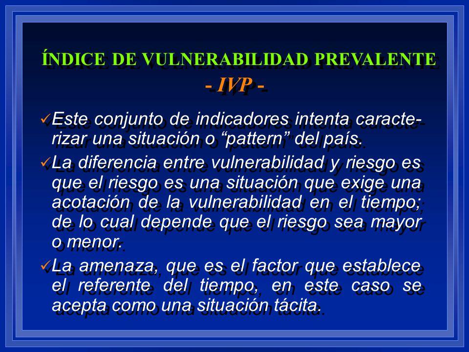 ÍNDICE DE VULNERABILIDAD PREVALENTE - IVP -