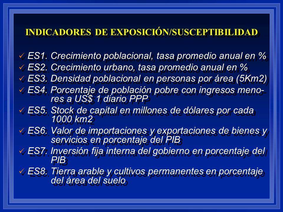 INDICADORES DE EXPOSICIÓN/SUSCEPTIBILIDAD