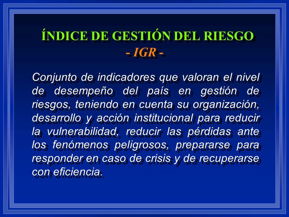 ÍNDICE DE GESTIÓN DEL RIESGO - IGR -