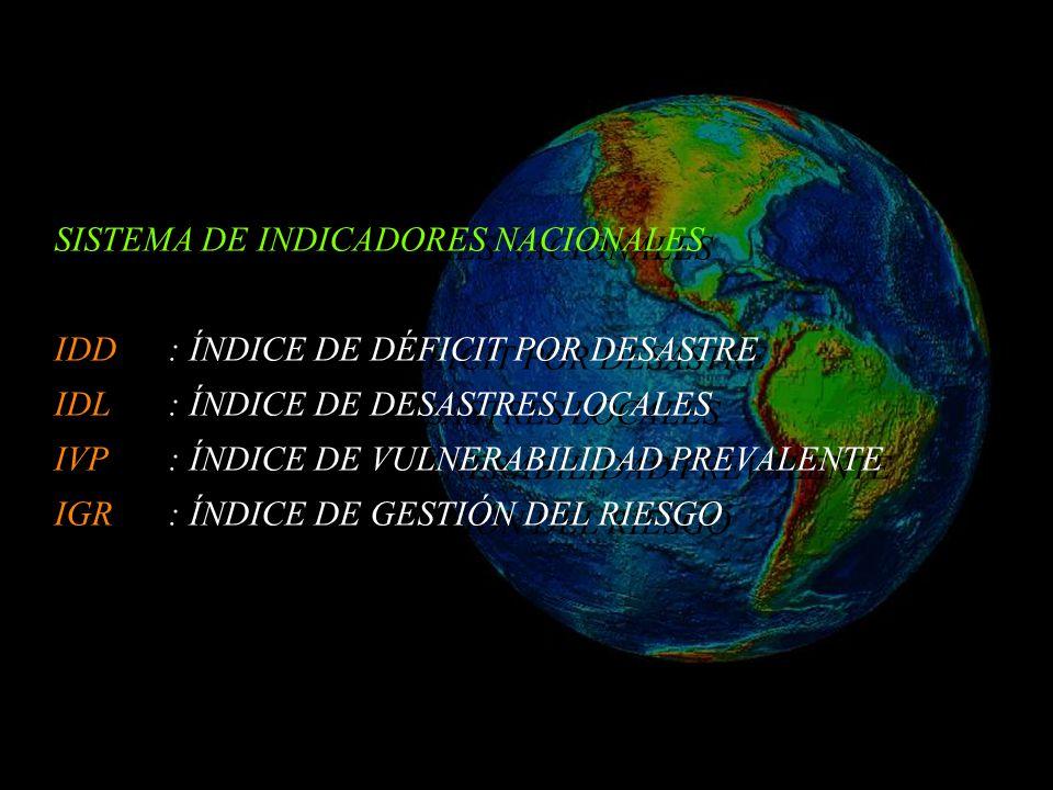 SISTEMA DE INDICADORES NACIONALES IDD