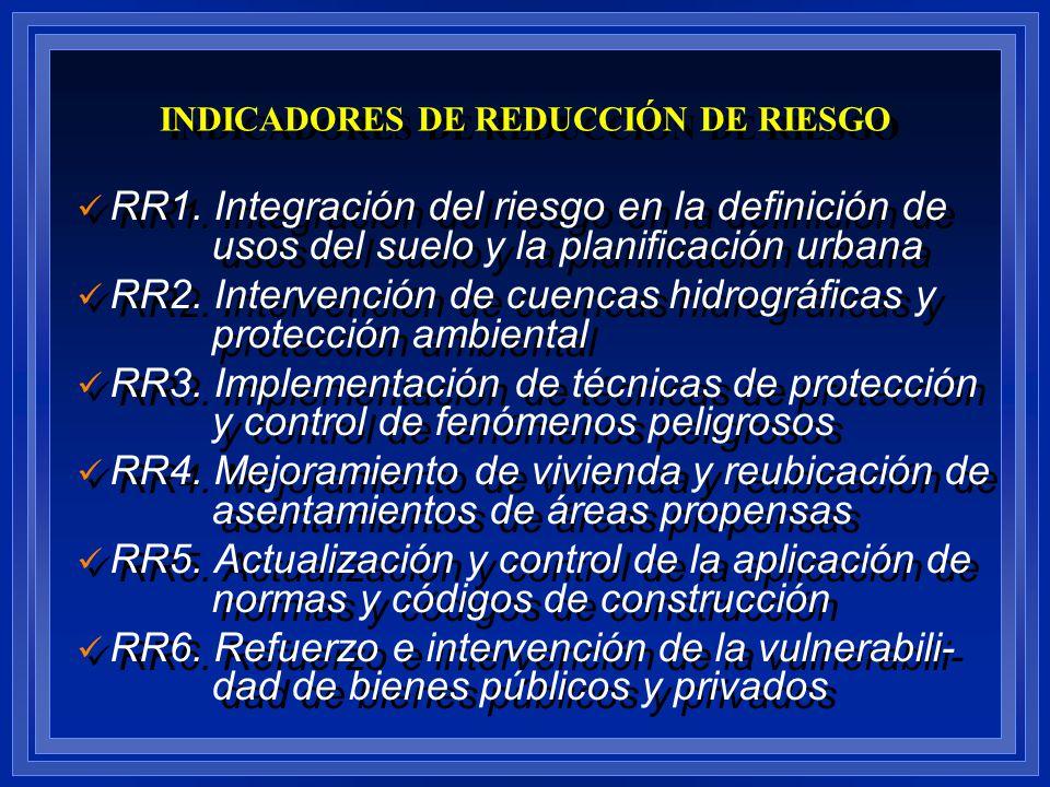 INDICADORES DE REDUCCIÓN DE RIESGO