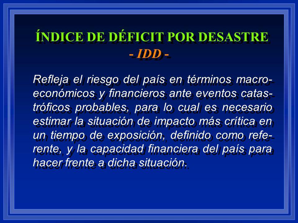 ÍNDICE DE DÉFICIT POR DESASTRE - IDD -