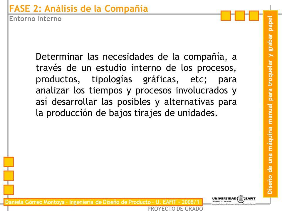 FASE 2: Análisis de la Compañía