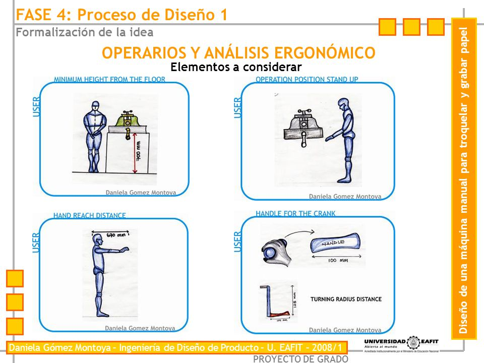 FASE 4: Proceso de Diseño 1