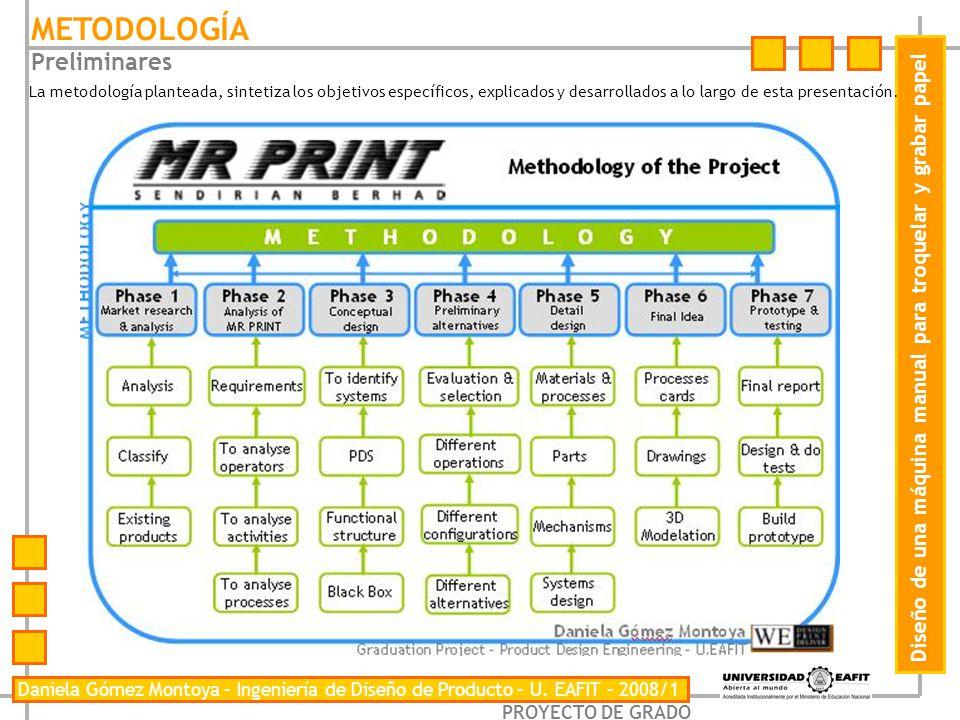 METODOLOGÍA Preliminares