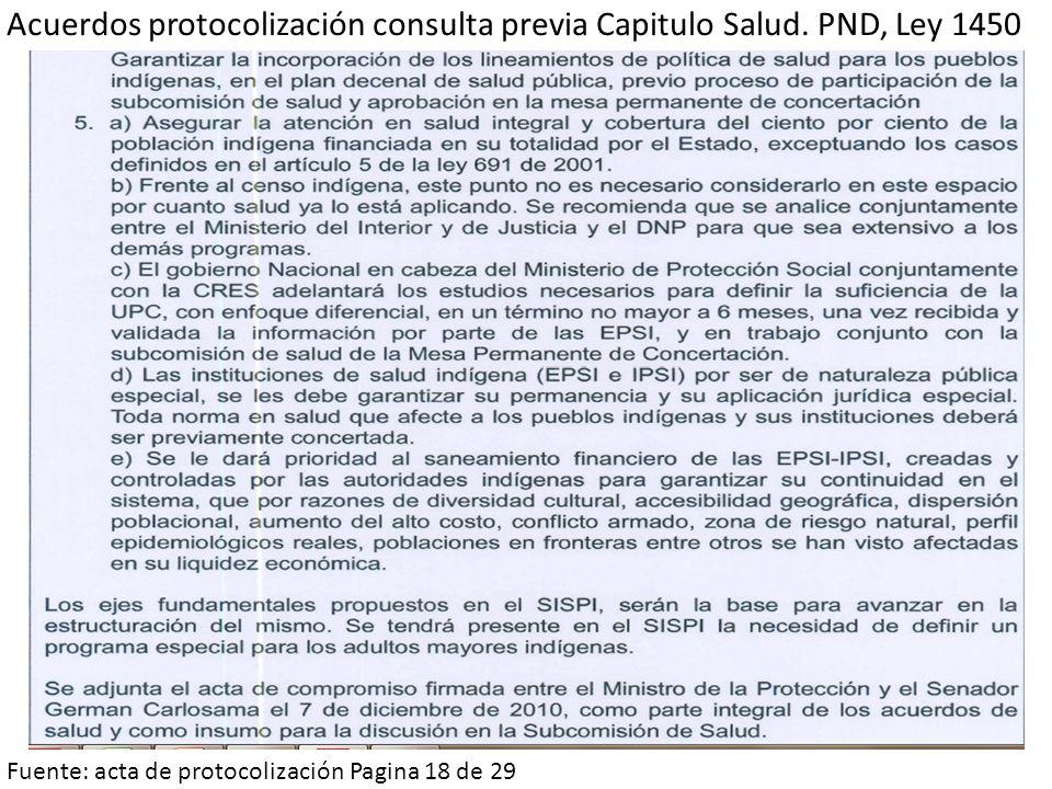 Acuerdos protocolización consulta previa Capitulo Salud. PND, Ley 1450