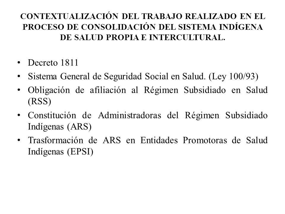 Sistema General de Seguridad Social en Salud. (Ley 100/93)