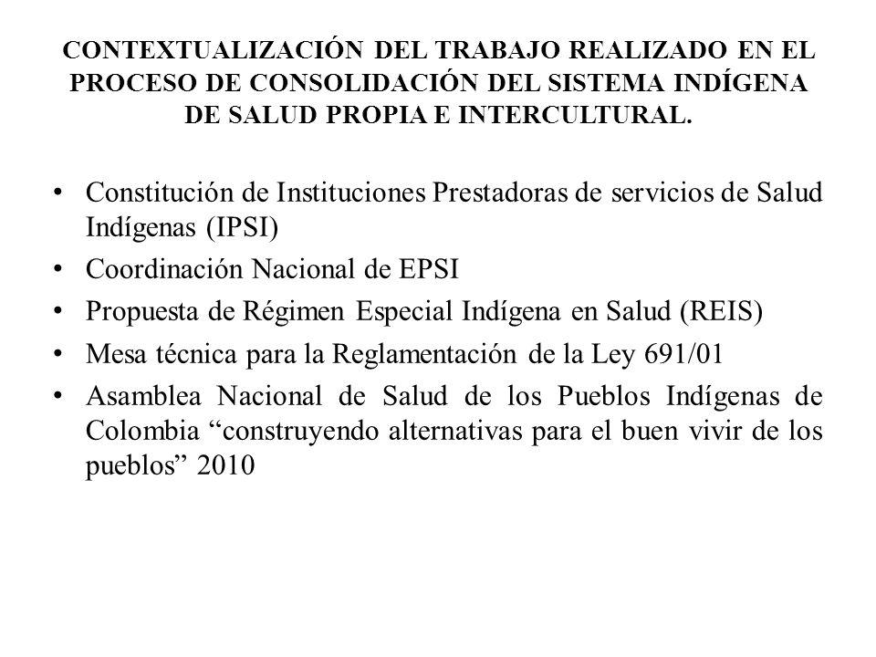 Coordinación Nacional de EPSI