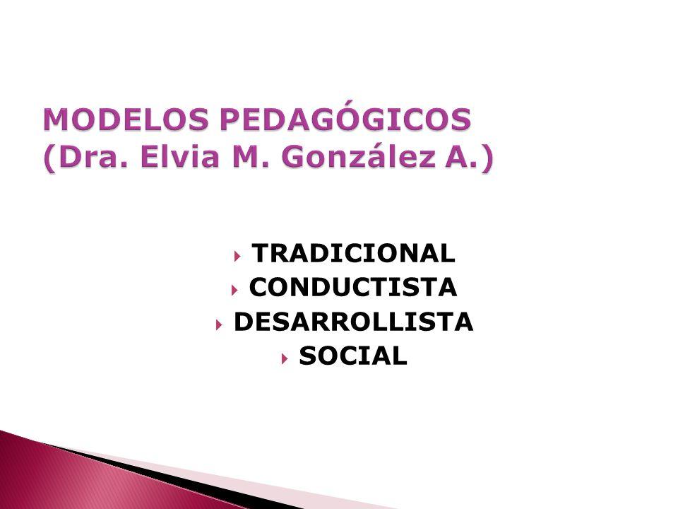 MODELOS PEDAGÓGICOS (Dra. Elvia M. González A.)