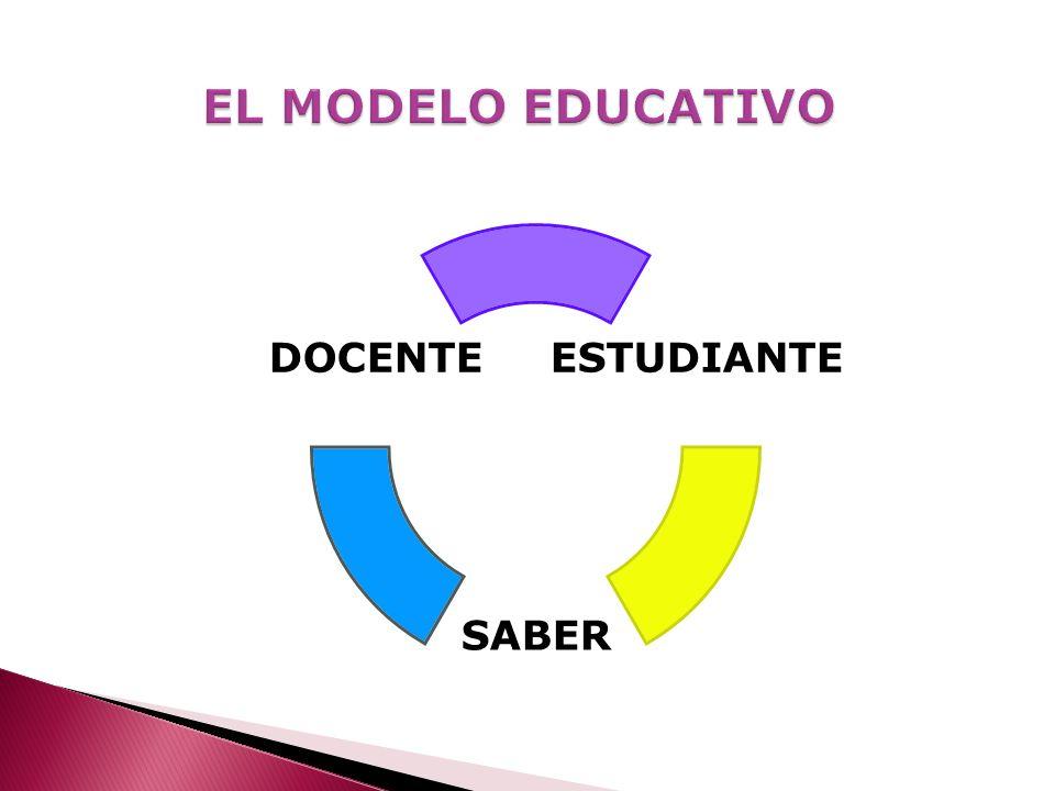 EL MODELO EDUCATIVO