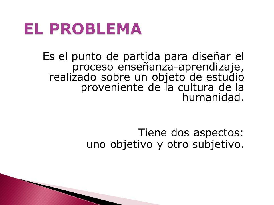 EL PROBLEMA Tiene dos aspectos: uno objetivo y otro subjetivo.