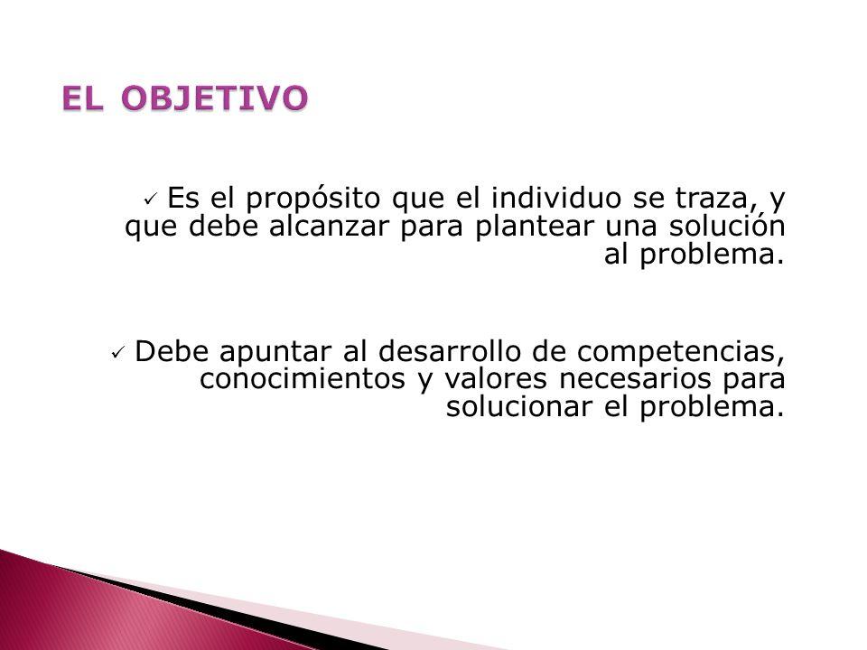 EL OBJETIVO Es el propósito que el individuo se traza, y que debe alcanzar para plantear una solución al problema.