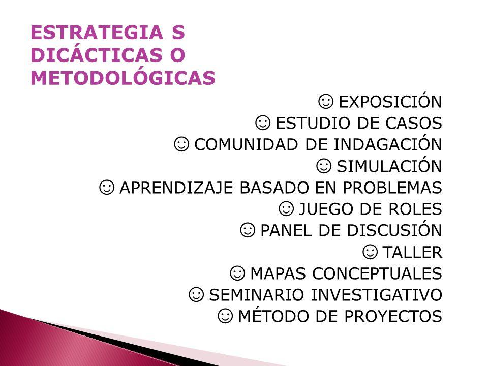 ESTRATEGIA S DICÁCTICAS O METODOLÓGICAS