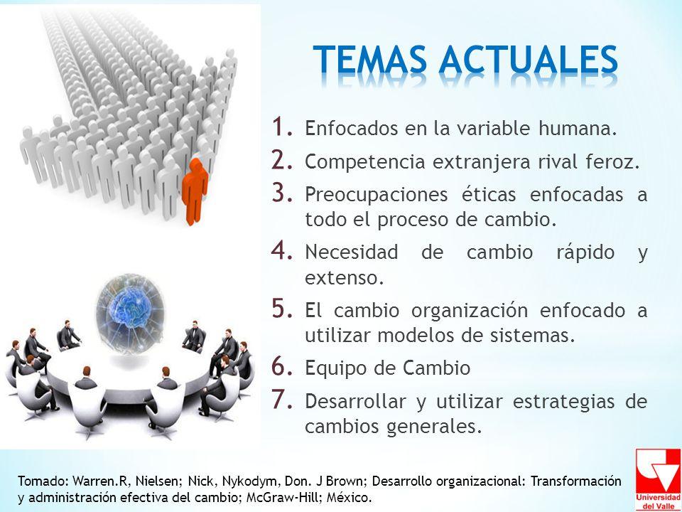 TEMAS ACTUALES Enfocados en la variable humana.
