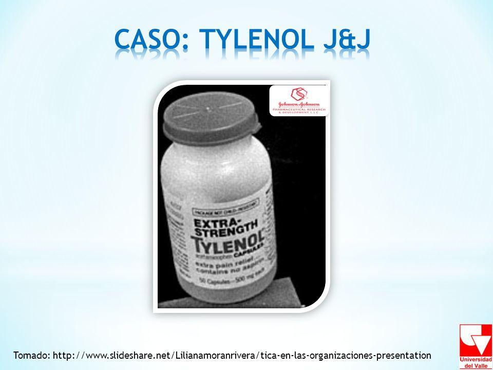 CASO: TYLENOL J&J Tomado: http://www.slideshare.net/Lilianamoranrivera/tica-en-las-organizaciones-presentation.