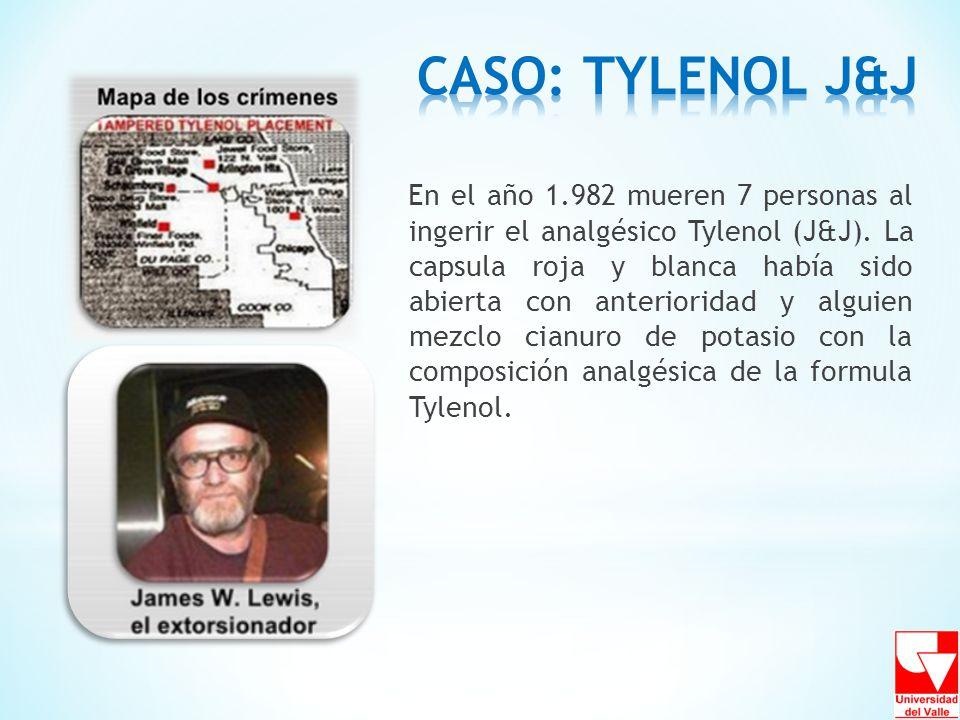 CASO: TYLENOL J&J