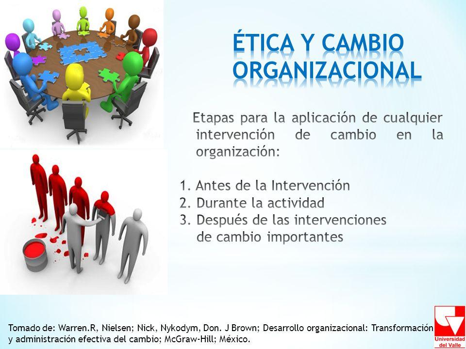 ÉTICA Y CAMBIO ORGANIZACIONAL