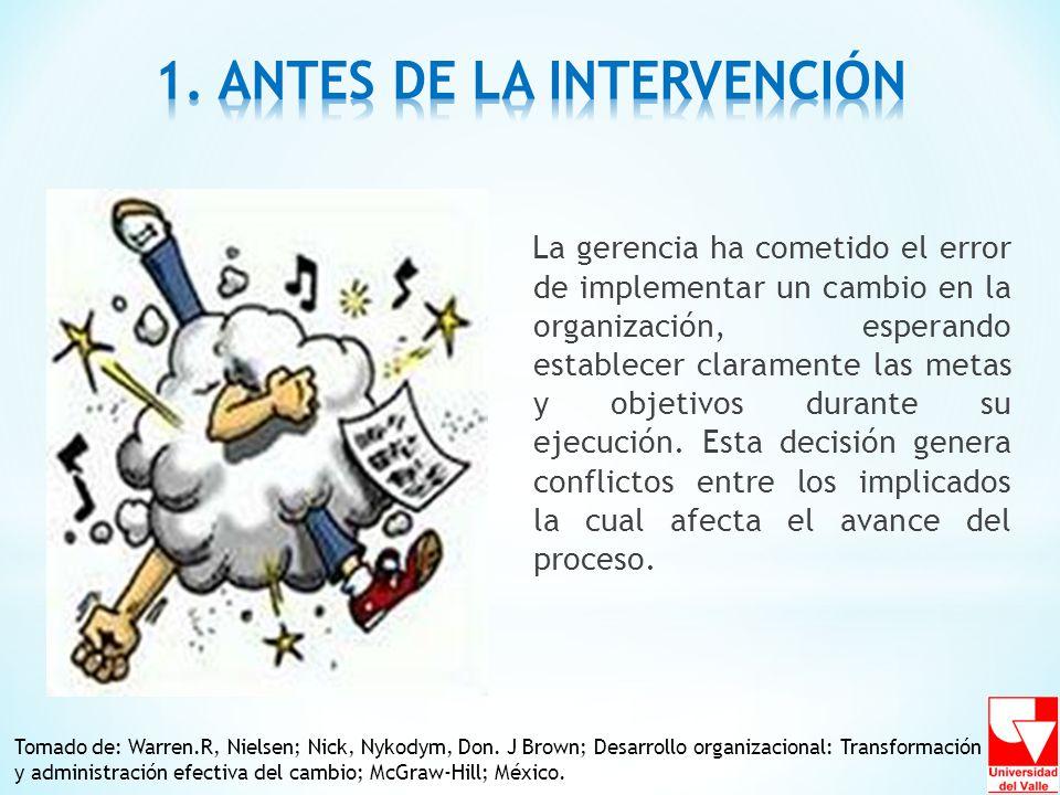 1. ANTES DE LA INTERVENCIÓN