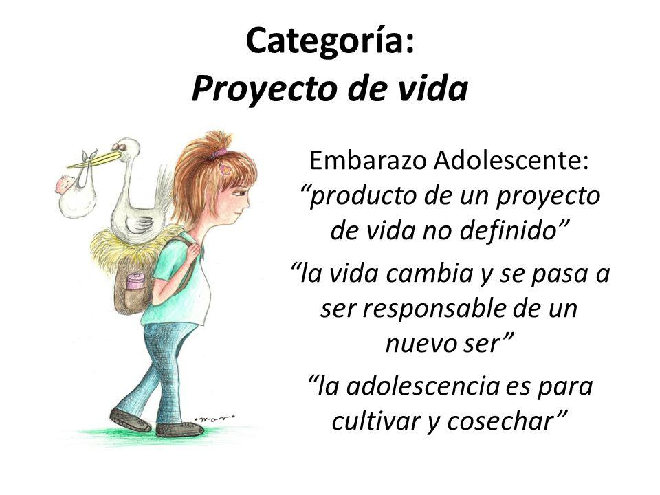 Categoría: Proyecto de vida