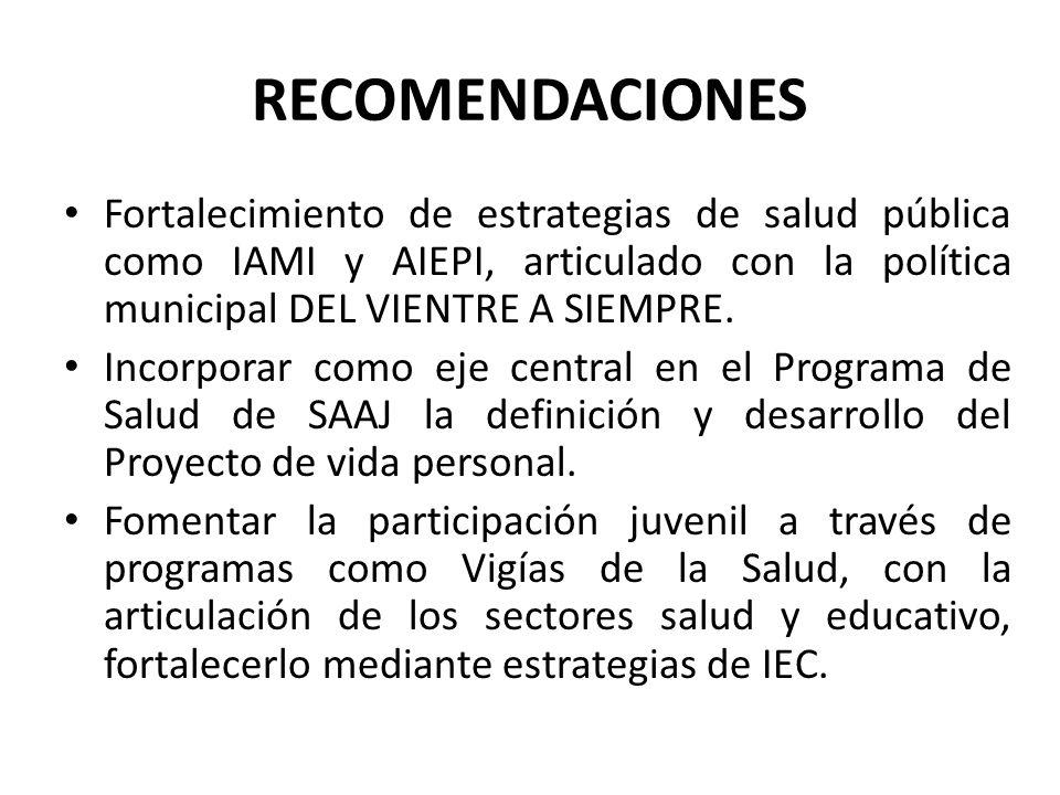 RECOMENDACIONES Fortalecimiento de estrategias de salud pública como IAMI y AIEPI, articulado con la política municipal DEL VIENTRE A SIEMPRE.