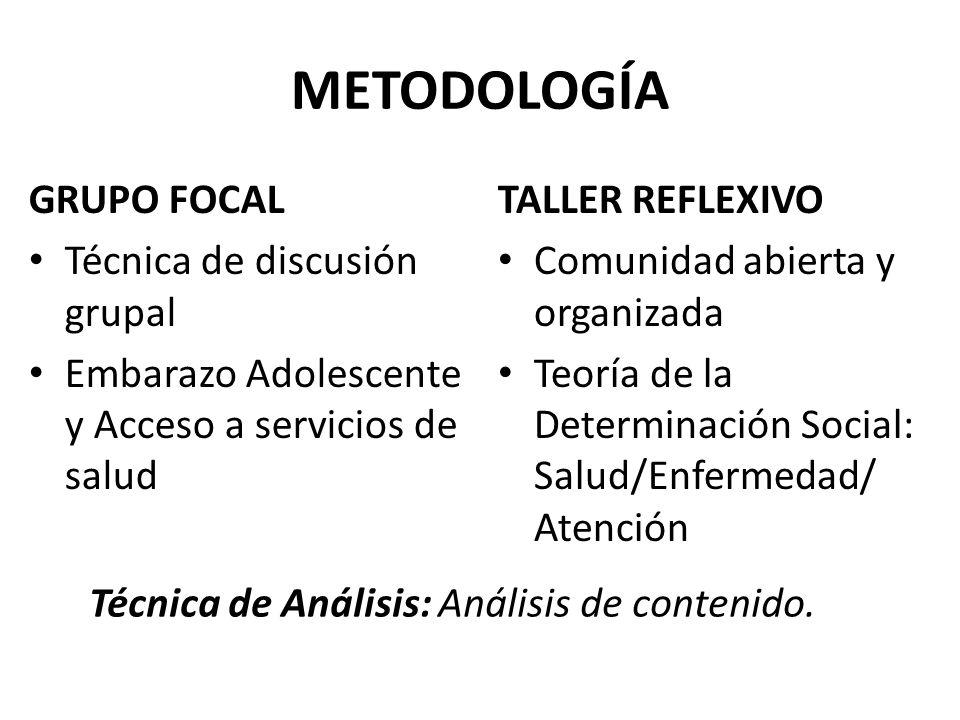 METODOLOGÍA GRUPO FOCAL Técnica de discusión grupal