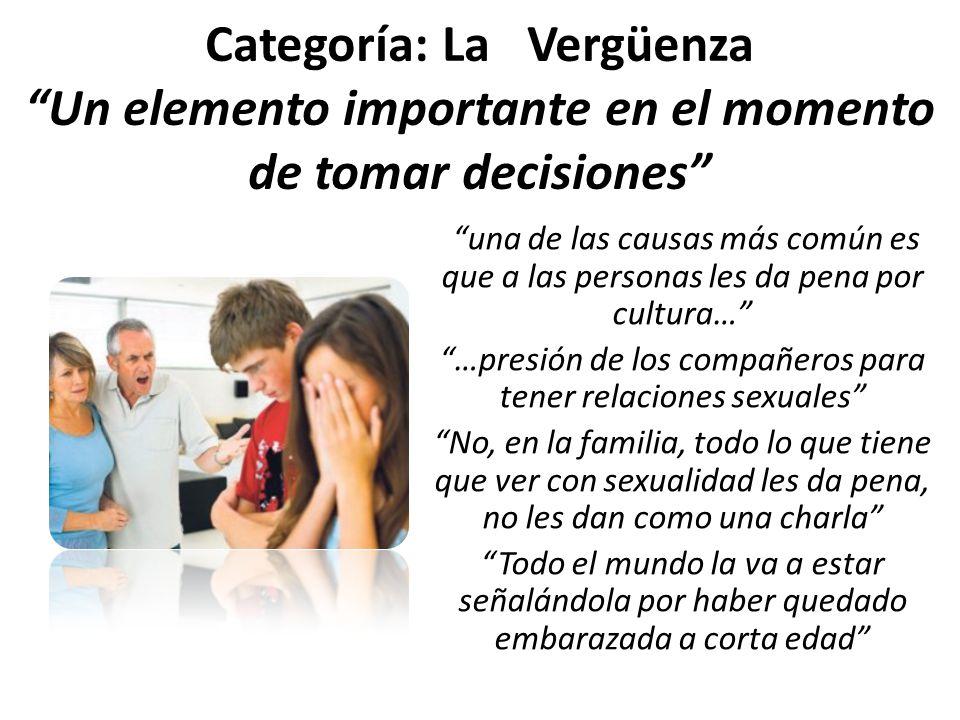 Categoría: La Vergüenza Un elemento importante en el momento de tomar decisiones