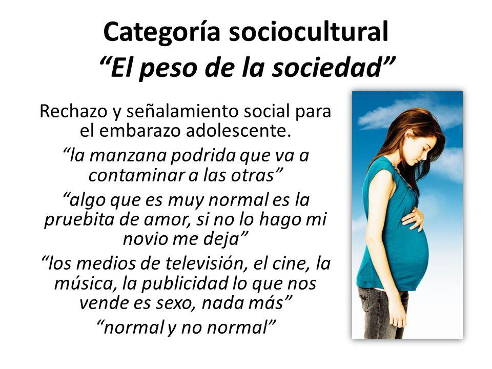Categoría sociocultural El peso de la sociedad