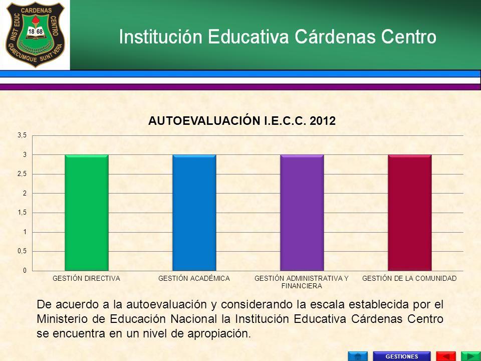 De acuerdo a la autoevaluación y considerando la escala establecida por el Ministerio de Educación Nacional la Institución Educativa Cárdenas Centro se encuentra en un nivel de apropiación.