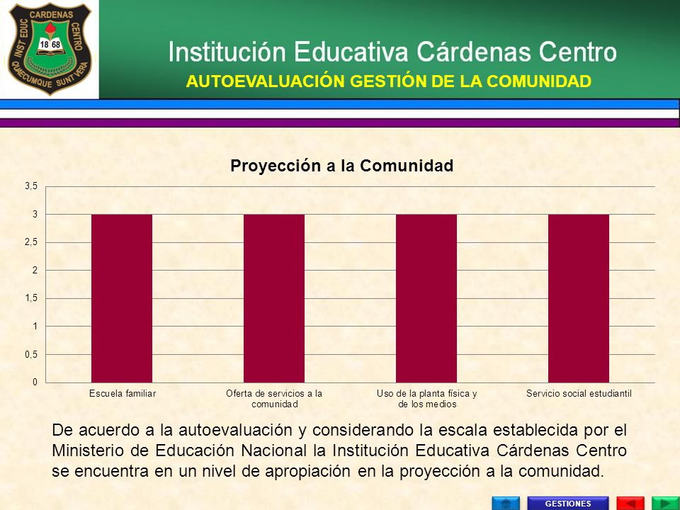 AUTOEVALUACIÓN GESTIÓN DE LA COMUNIDAD