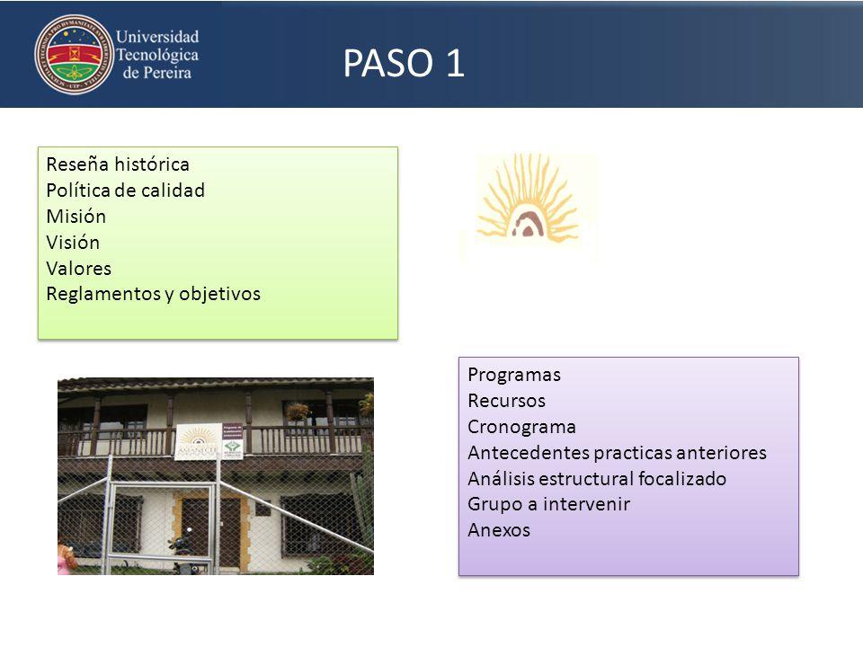PASO 1 Reseña histórica Política de calidad Misión Visión Valores