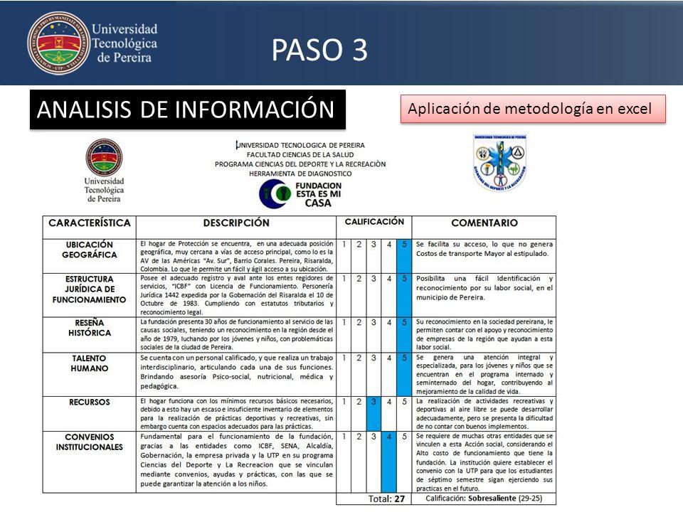 PASO 3 ANALISIS DE INFORMACIÓN Aplicación de metodología en excel