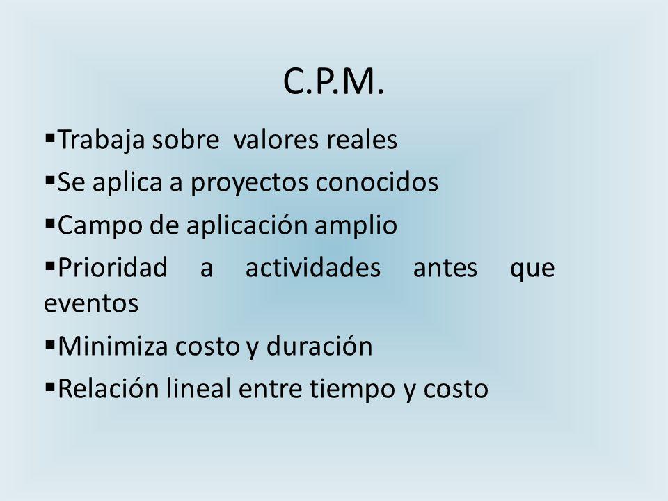 C.P.M. Trabaja sobre valores reales Se aplica a proyectos conocidos