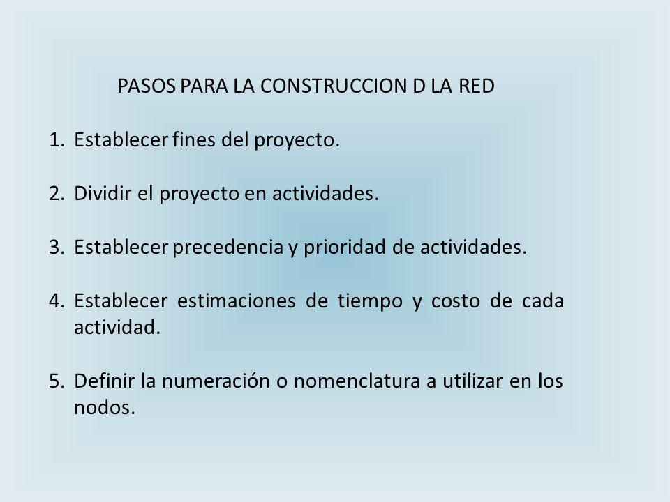 PASOS PARA LA CONSTRUCCION D LA RED