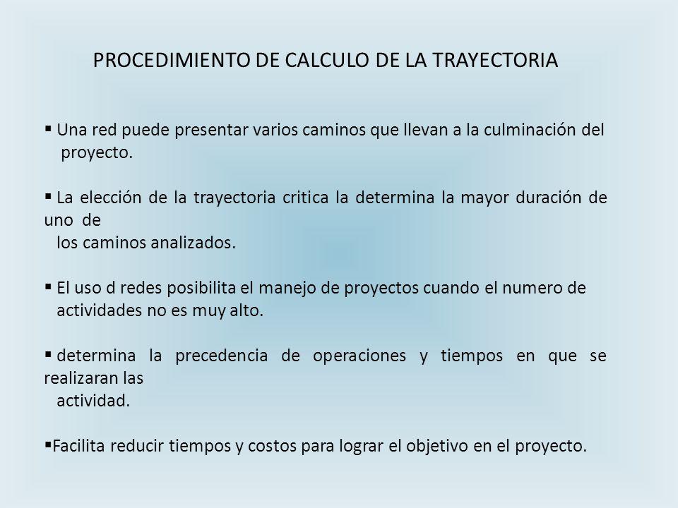 PROCEDIMIENTO DE CALCULO DE LA TRAYECTORIA