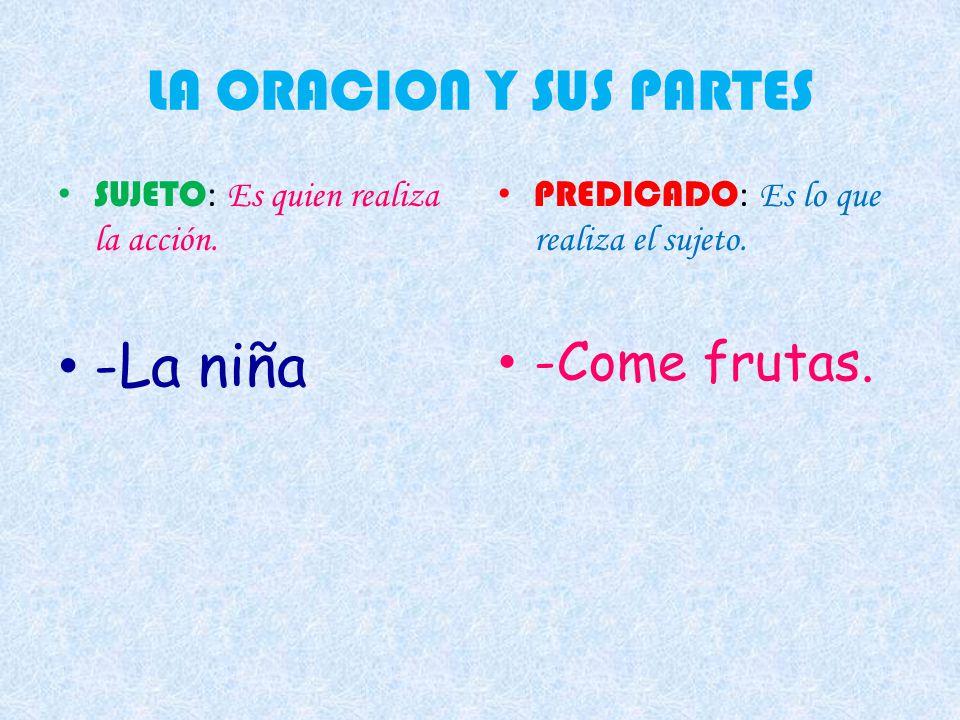 LA ORACION Y SUS PARTES -La niña -Come frutas.