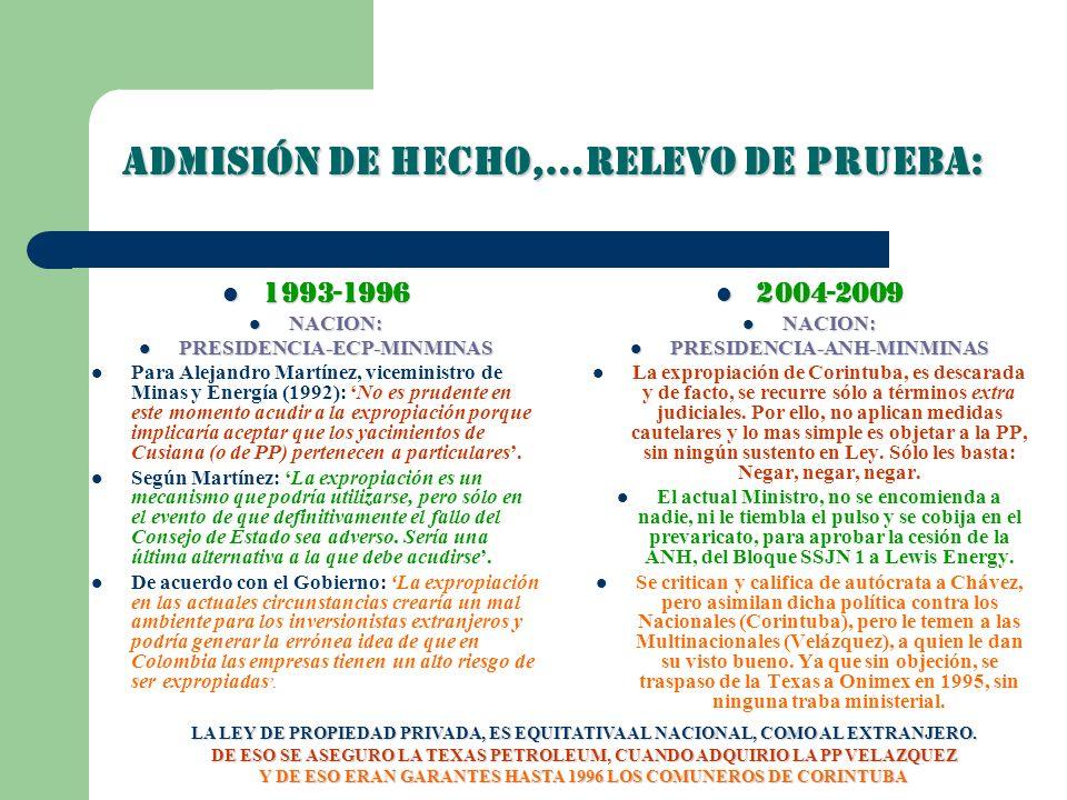 Admisión DE HECHO,…RELEVO DE PRUEBA: