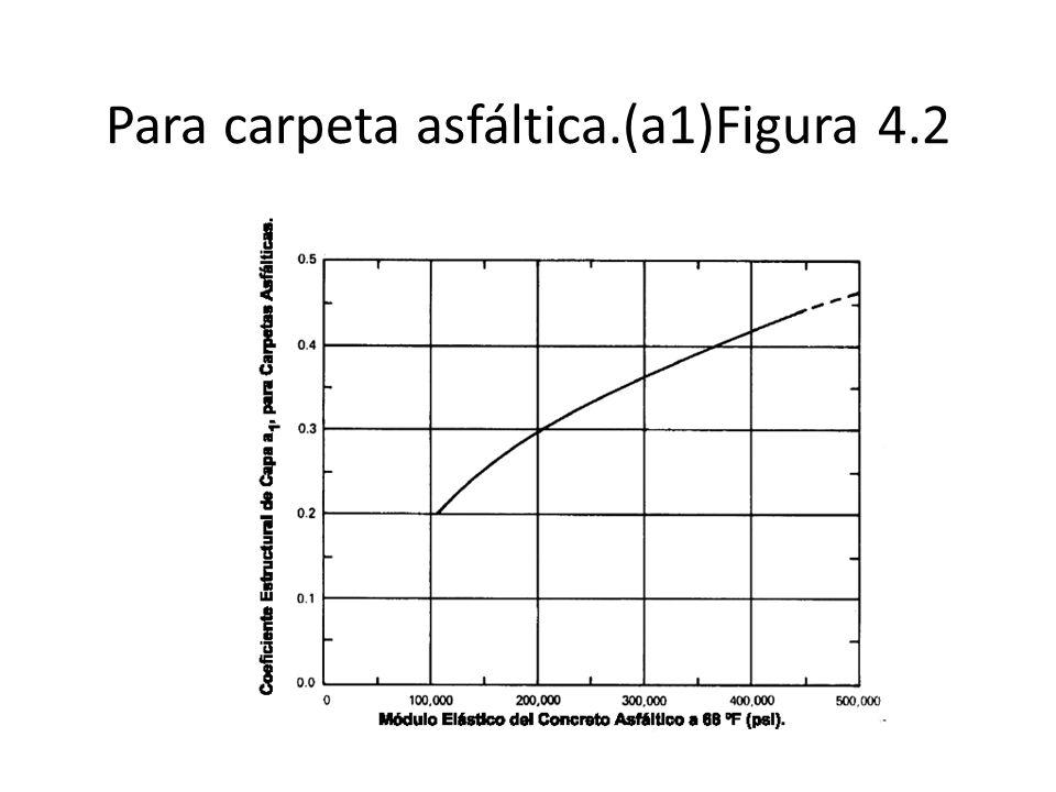 Para carpeta asfáltica.(a1)Figura 4.2