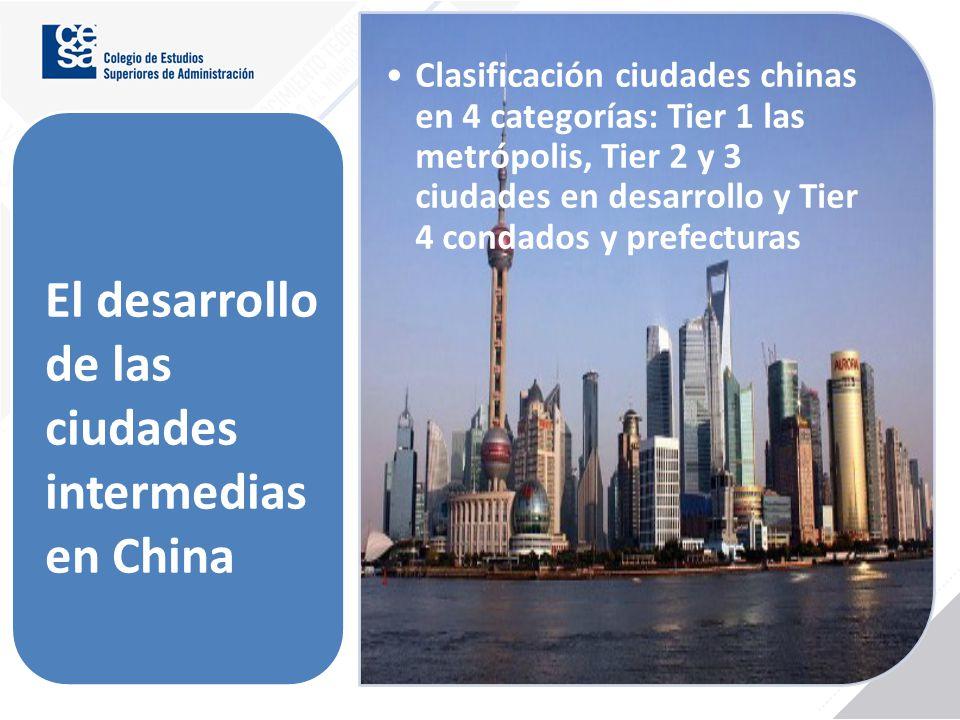 El desarrollo de las ciudades intermedias en China