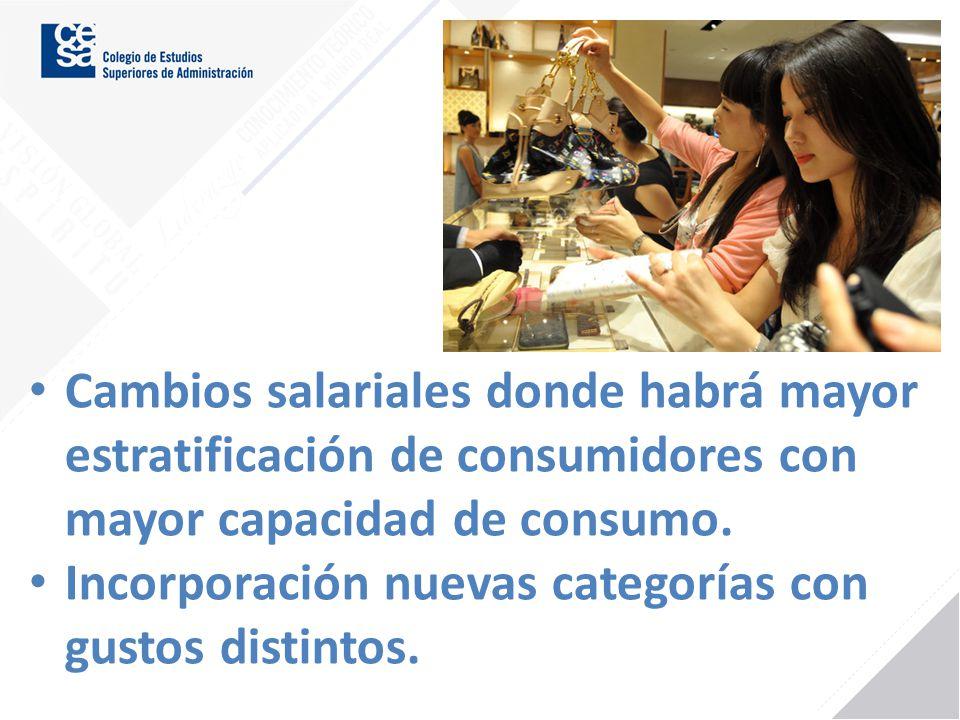 Cambios salariales donde habrá mayor estratificación de consumidores con mayor capacidad de consumo.