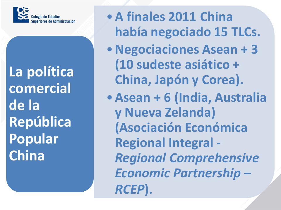 La política comercial de la República Popular China