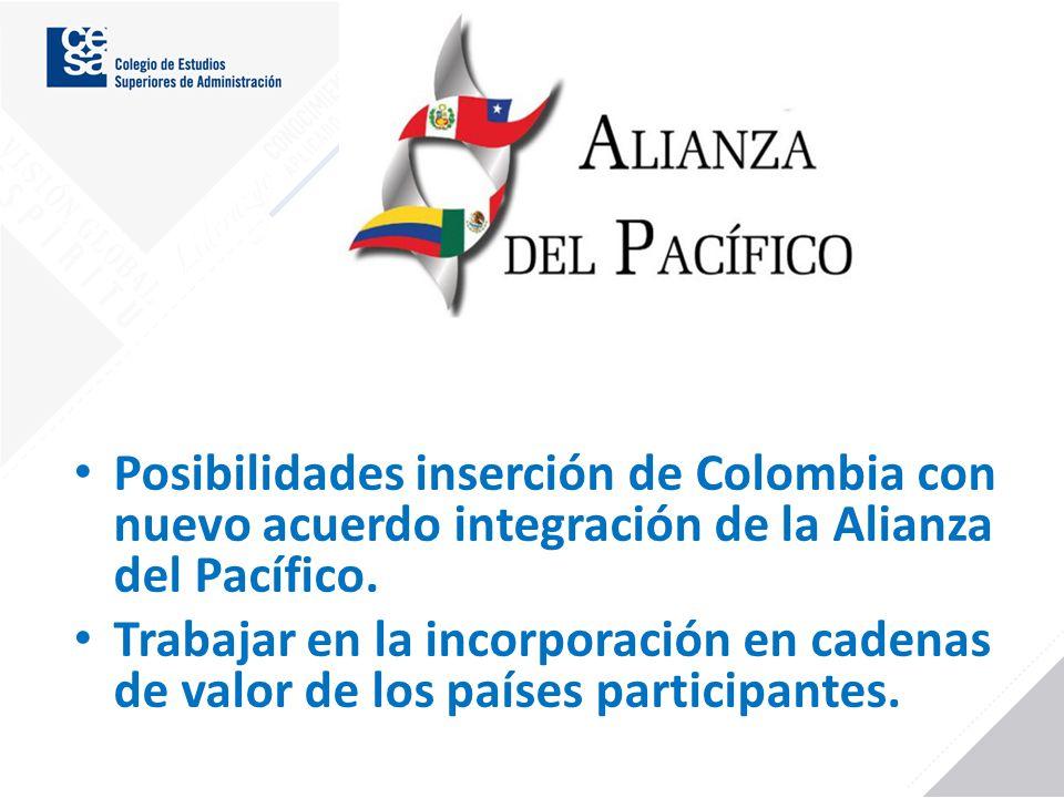 Posibilidades inserción de Colombia con nuevo acuerdo integración de la Alianza del Pacífico.
