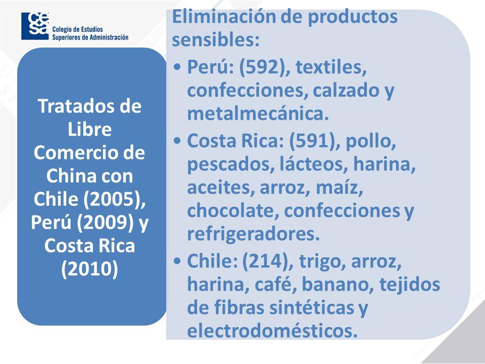 Eliminación de productos sensibles: