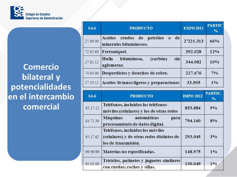 Comercio bilateral y potencialidades en el intercambio comercial