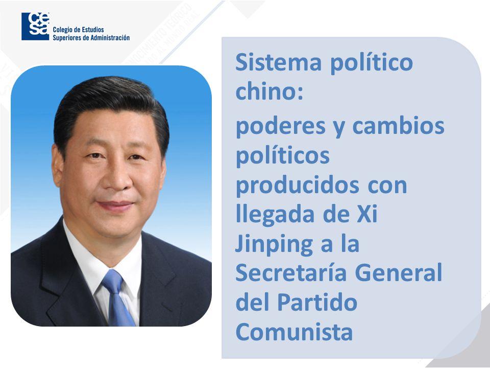 Sistema político chino: