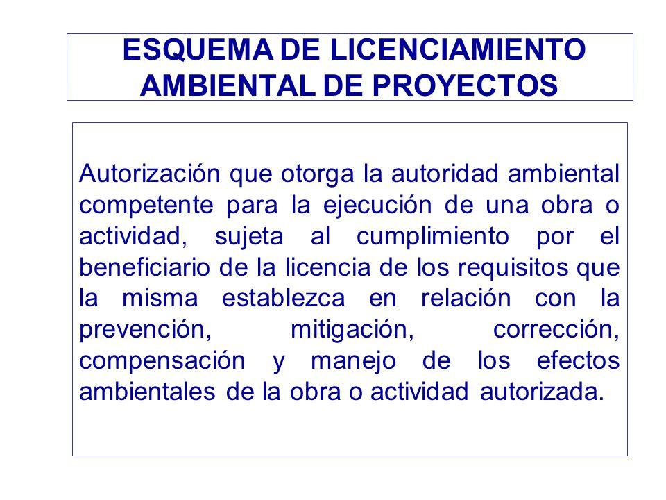ESQUEMA DE LICENCIAMIENTO AMBIENTAL DE PROYECTOS