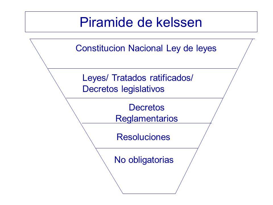 Decretos Reglamentarios