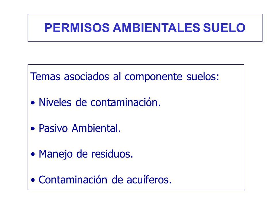 PERMISOS AMBIENTALES SUELO